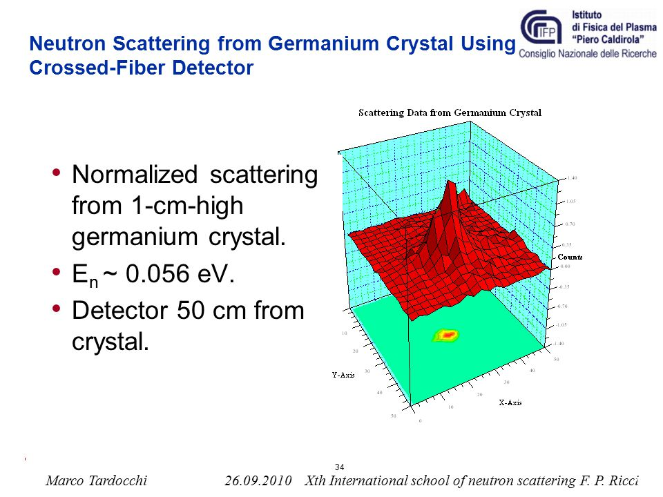 Neutron Scattering from Germanium Crystal Using Crossed-Fiber Detector