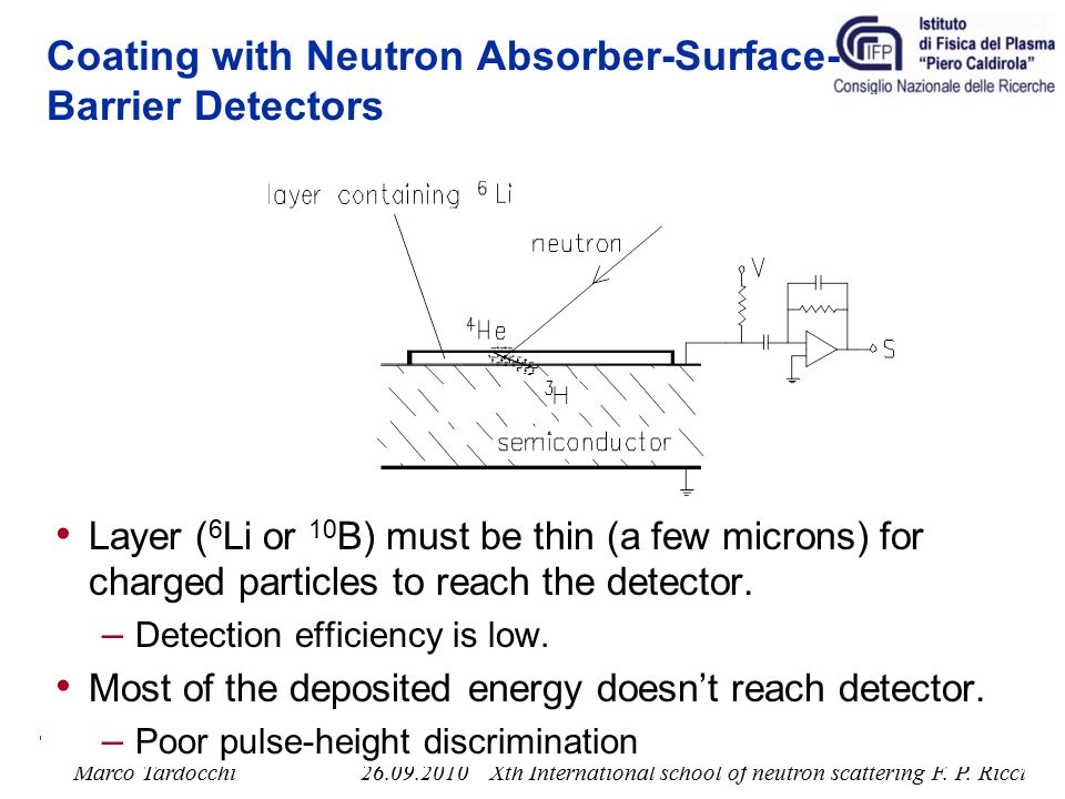 Coating with Neutron Absorber-Surface-Barrier Detectors