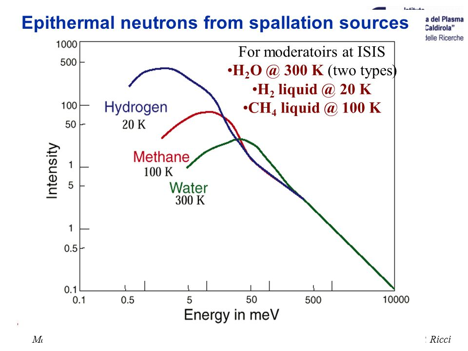 Epithermal neutrons from spallation sources