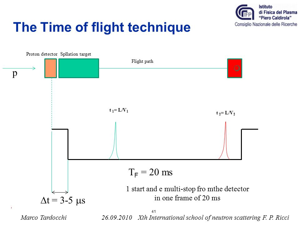 The Time of flight technique