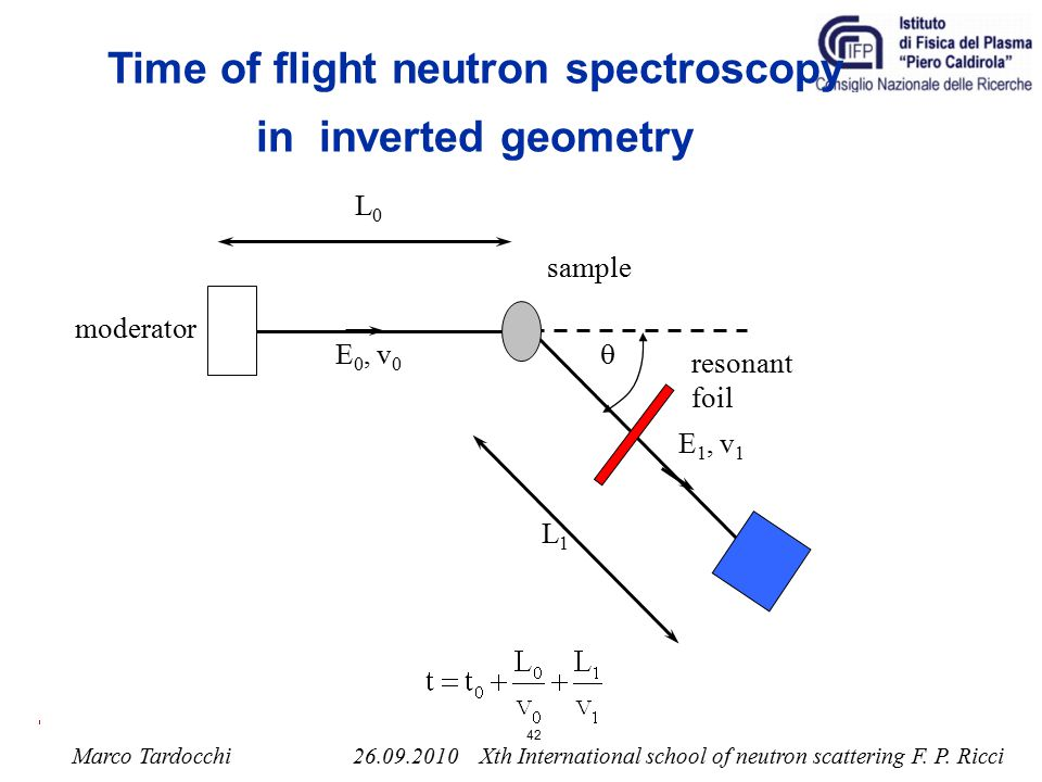 Time of flight neutron spectroscopy