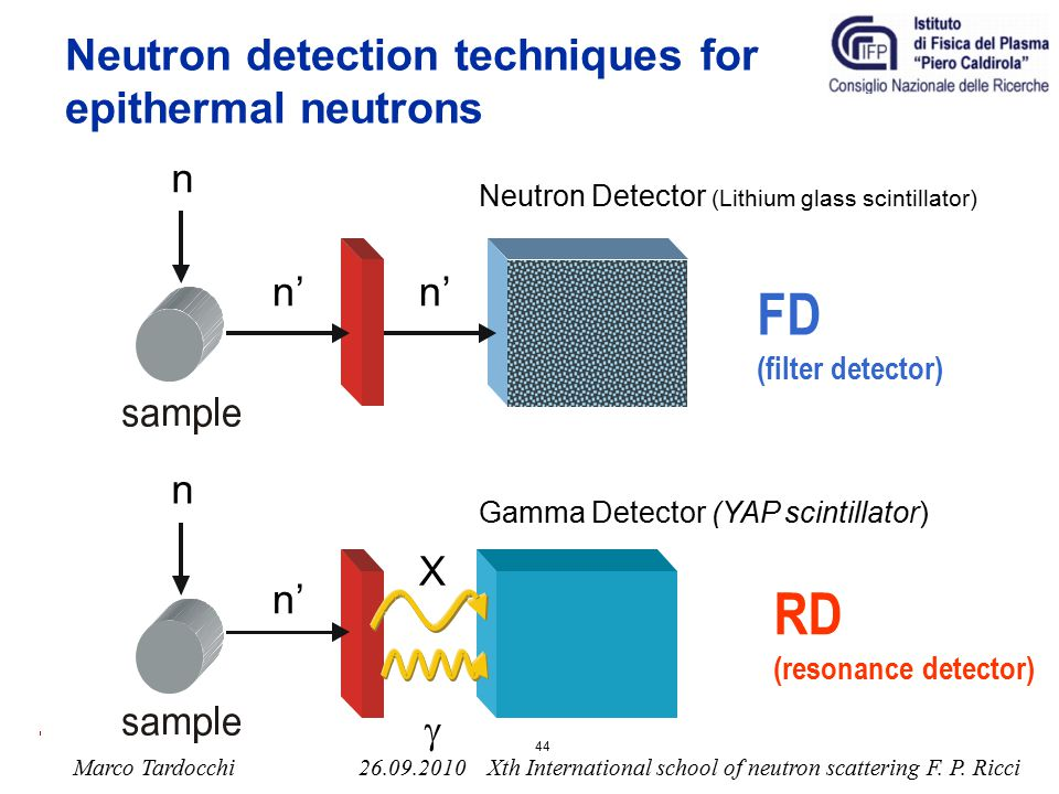 Neutron detection techniques for epithermal neutrons