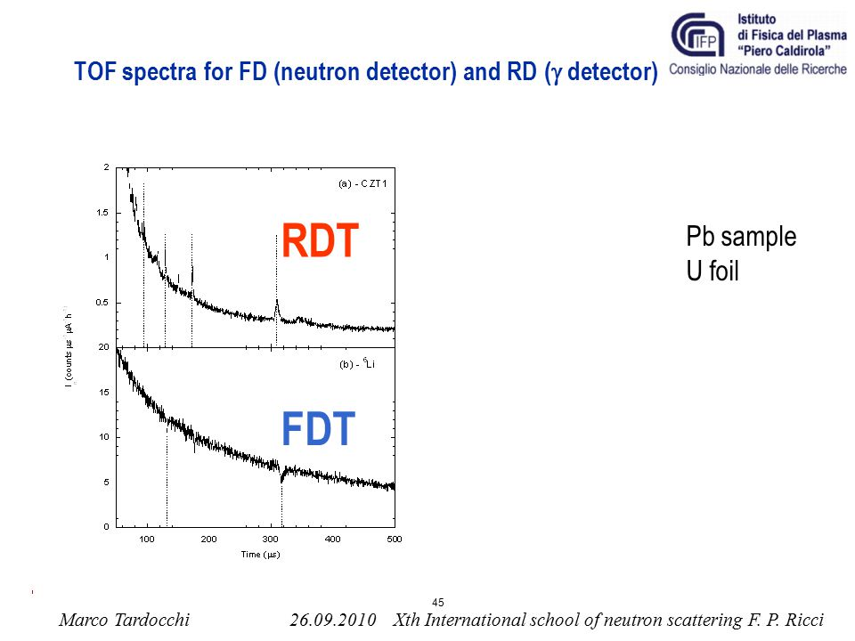 TOF spectra for FD (neutron detector) and RD (g detector)