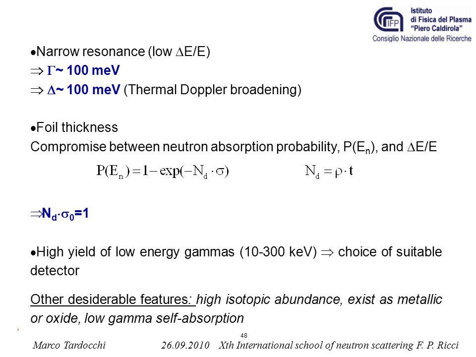 Narrow resonance (low DE/E)