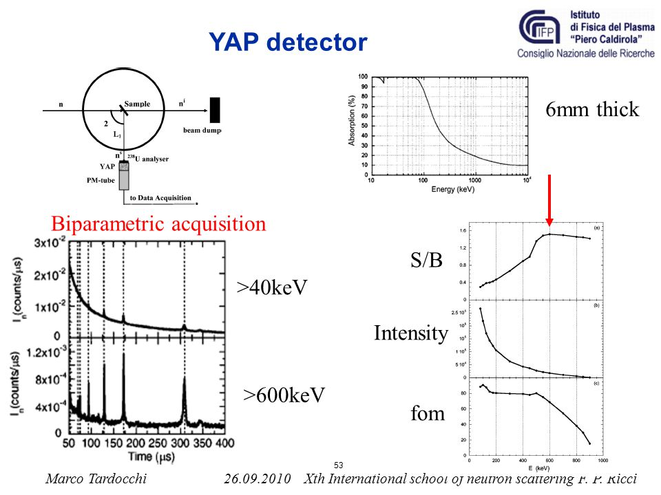 YAP detector 6mm thick Biparametric acquisition S/B >40keV