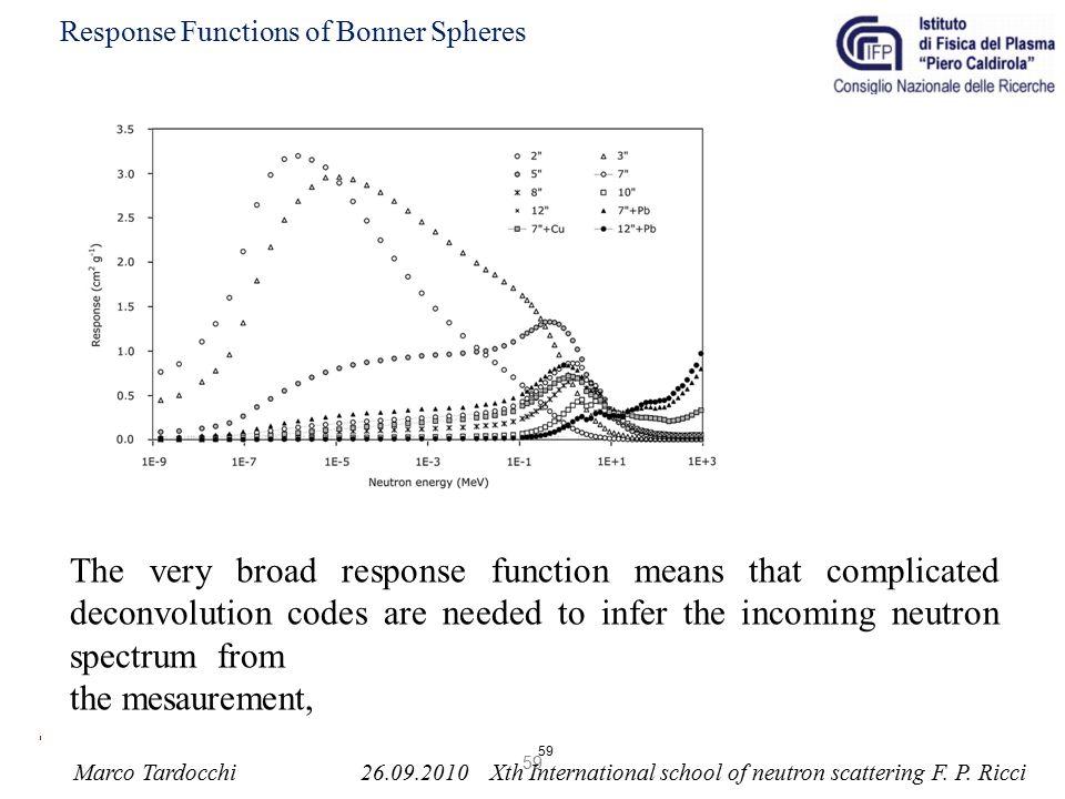 Response Functions of Bonner Spheres