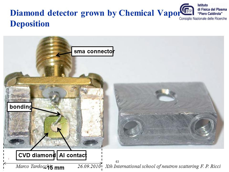 Diamond detector grown by Chemical Vapor Deposition