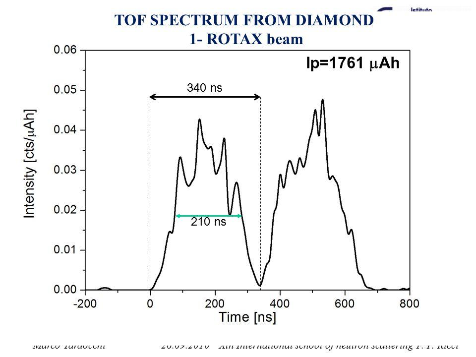 TOF SPECTRUM FROM DIAMOND