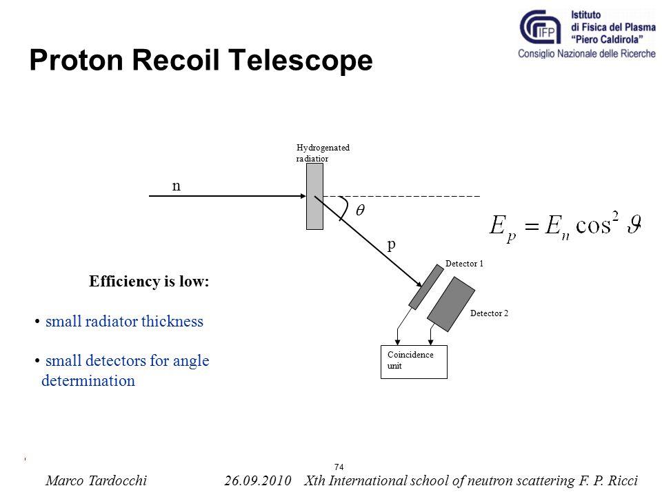 Proton Recoil Telescope