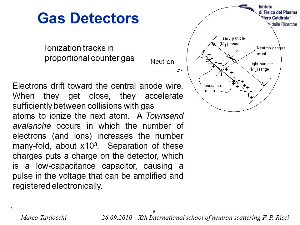 Gas Detectors Ionization tracks in proportional counter gas
