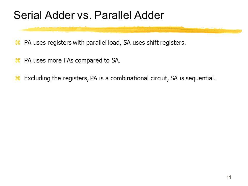 Serial Adder vs. Parallel Adder