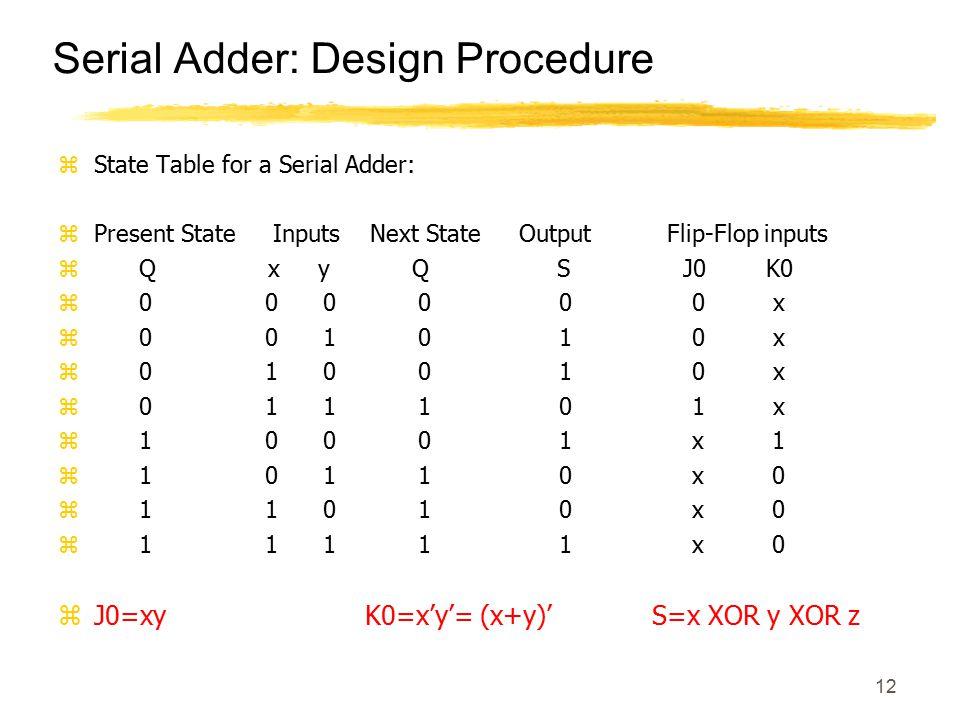 Serial Adder: Design Procedure
