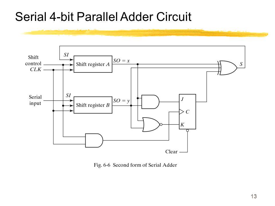 Serial 4-bit Parallel Adder Circuit