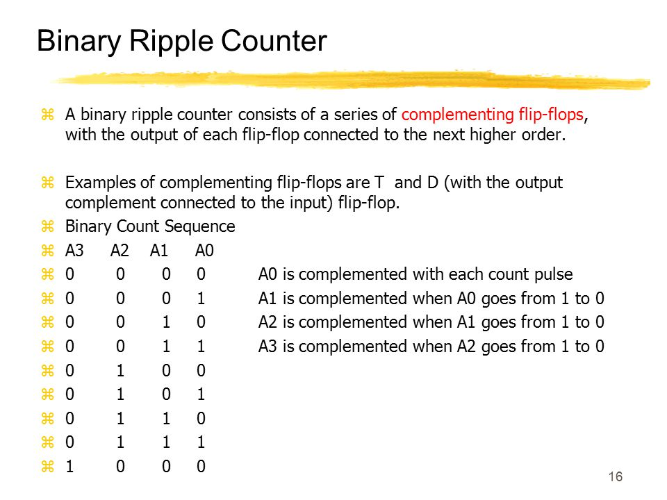 Binary Ripple Counter