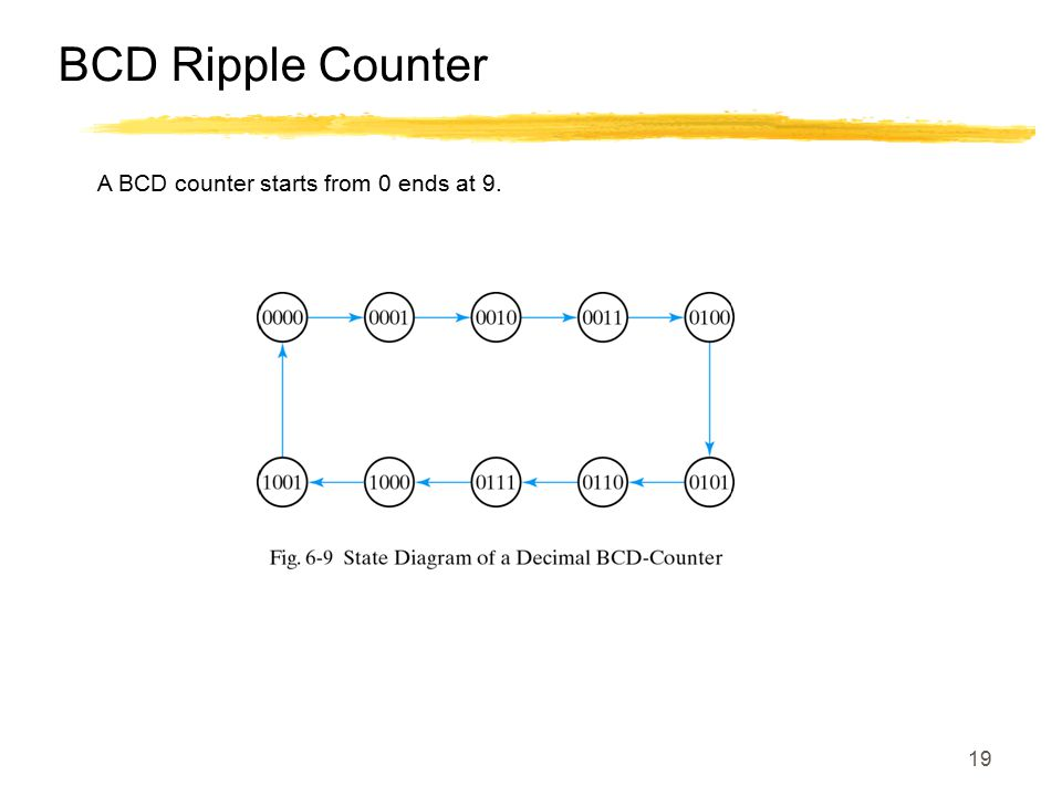 BCD Ripple Counter A BCD counter starts from 0 ends at 9.