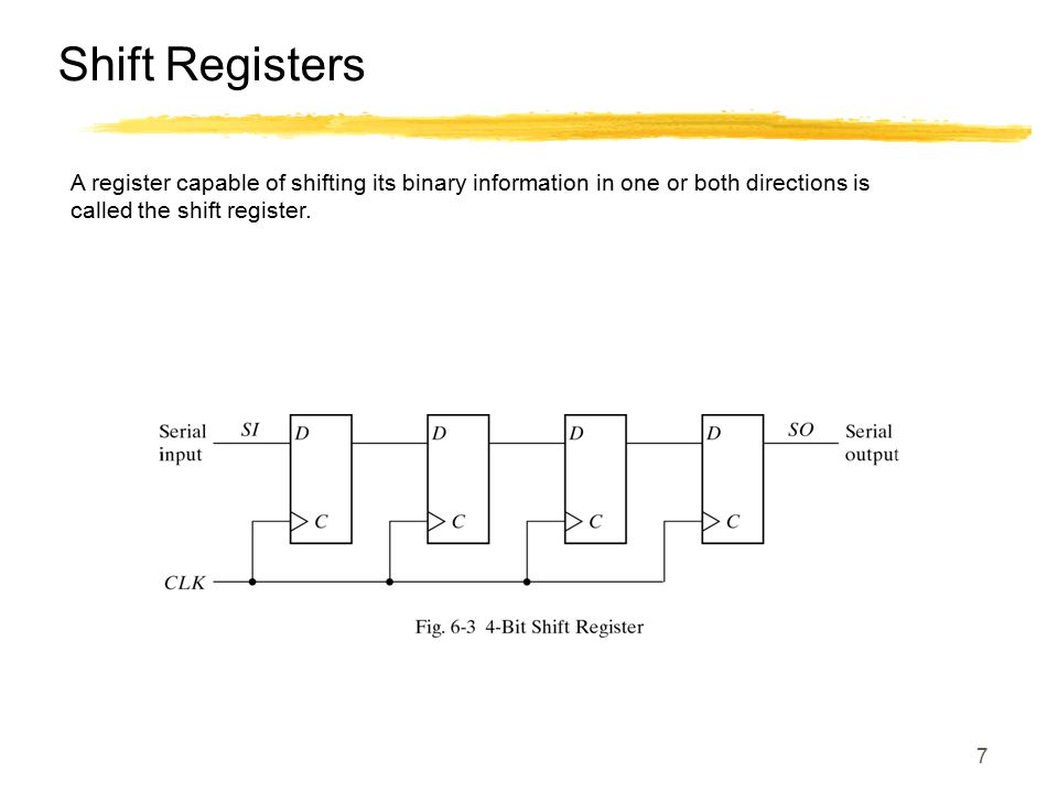 Shift Registers A register capable of shifting its binary information in one or both directions is.