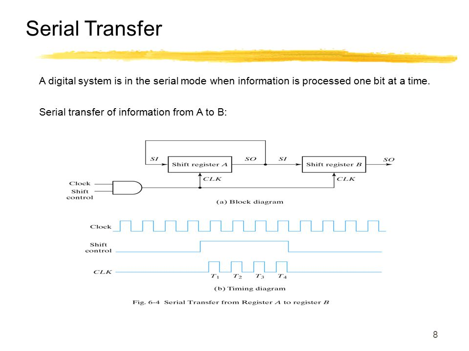 Serial Transfer A digital system is in the serial mode when information is processed one bit at a time.