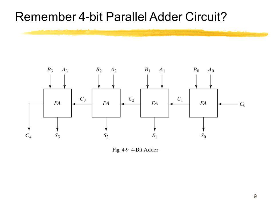 4 bit adder circuit diagram waveform 4 bit adder logic diagram