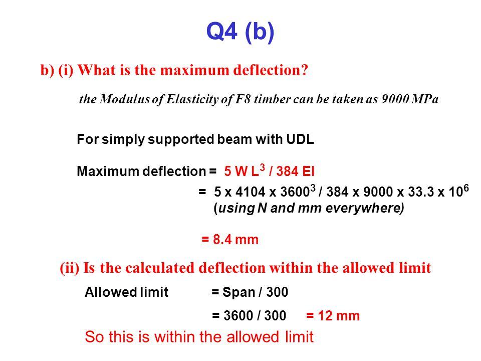Q4 (b) b) (i) What is the maximum deflection