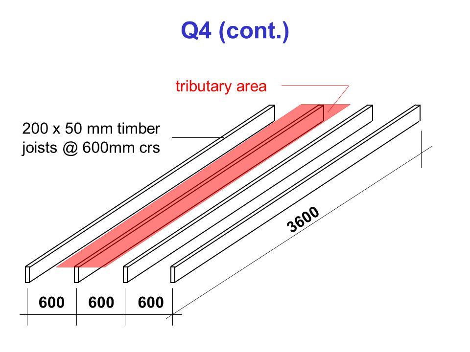 Q4 (cont.) tributary area 200 x 50 mm timber joists @ 600mm crs 3600