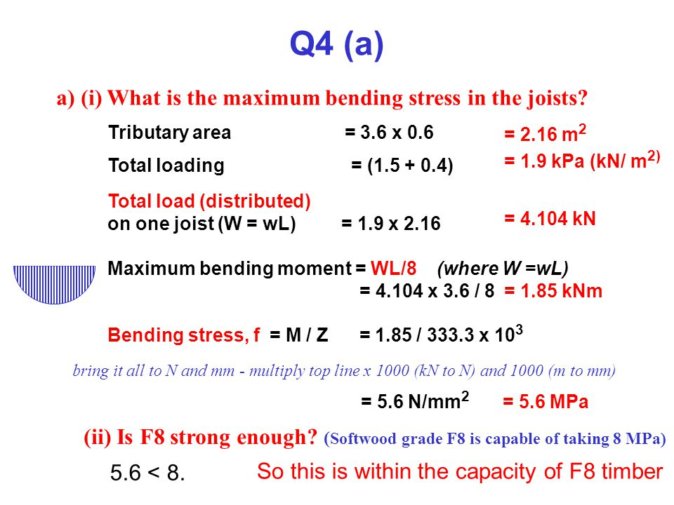 Q4 (a) a) (i) What is the maximum bending stress in the joists