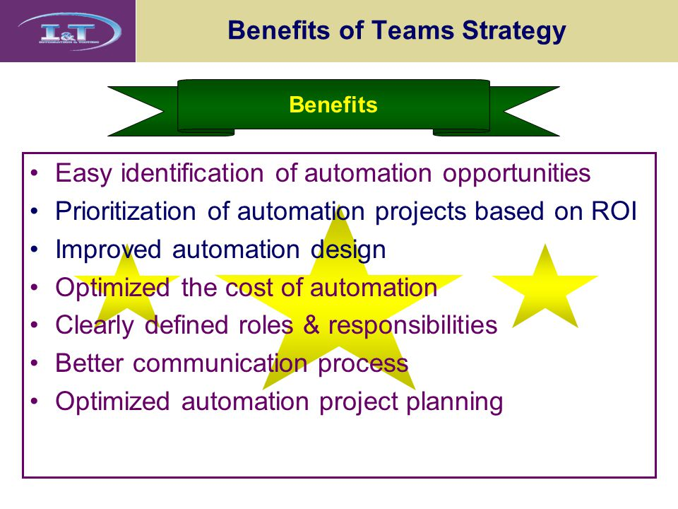 Benefits of Teams Strategy