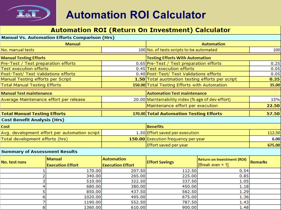 Automation ROI Calculator