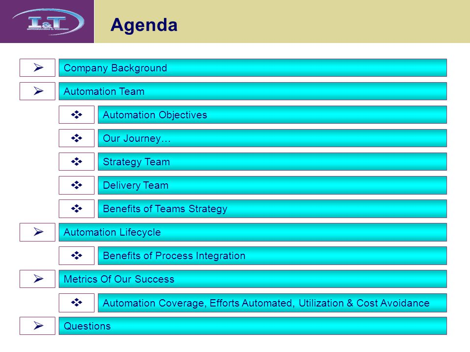 Agenda Company Background Automation Team Automation Objectives