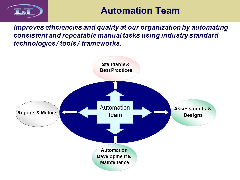 Automation Team