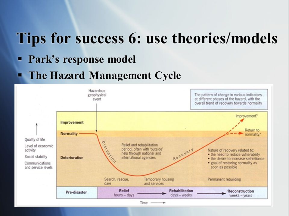 Tips for success 6: use theories/models
