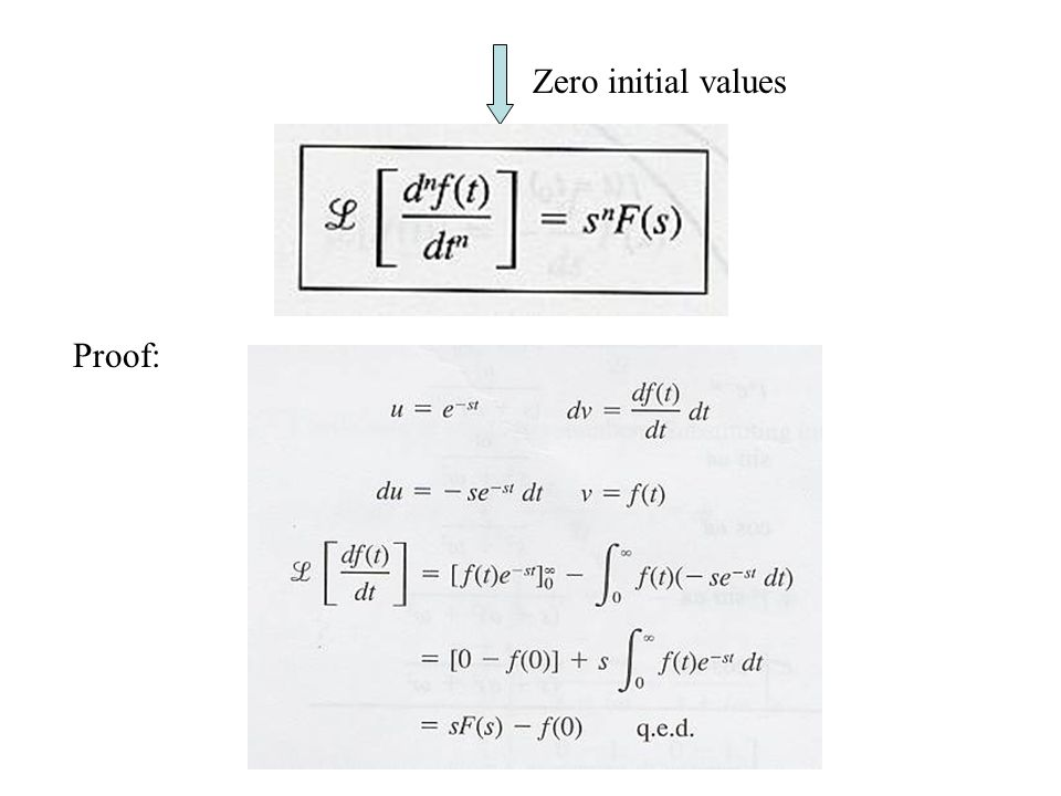 Zero initial values Proof: