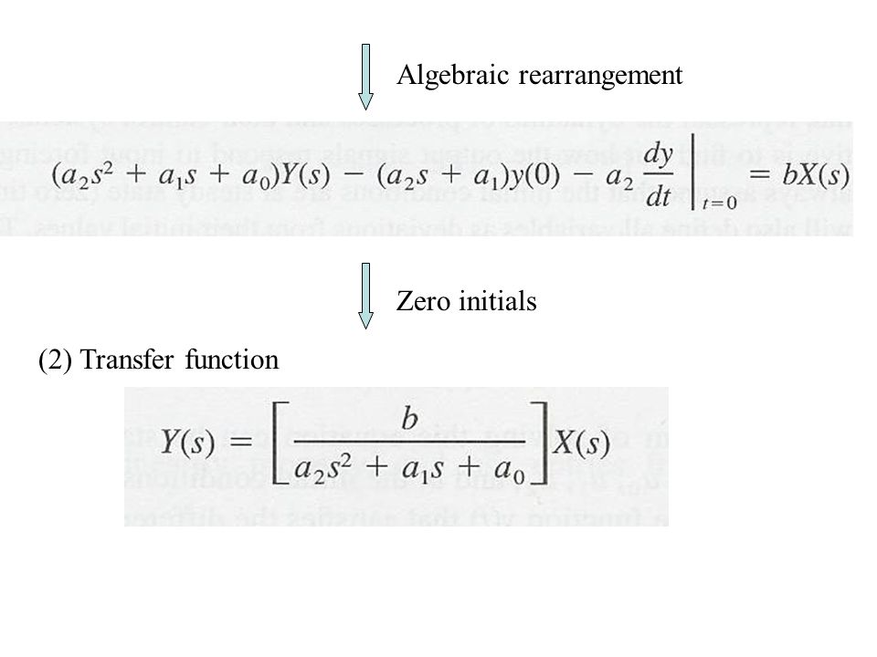 Algebraic rearrangement