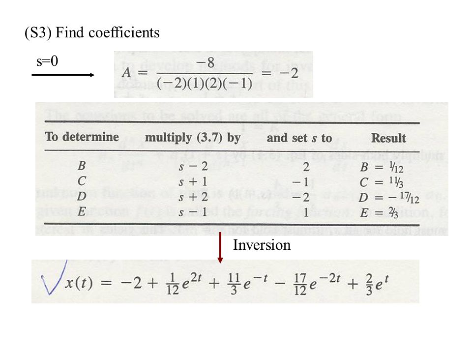 (S3) Find coefficients s=0 Inversion