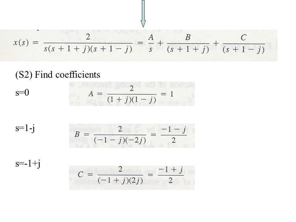 (S2) Find coefficients s=0 s=1-j s=-1+j