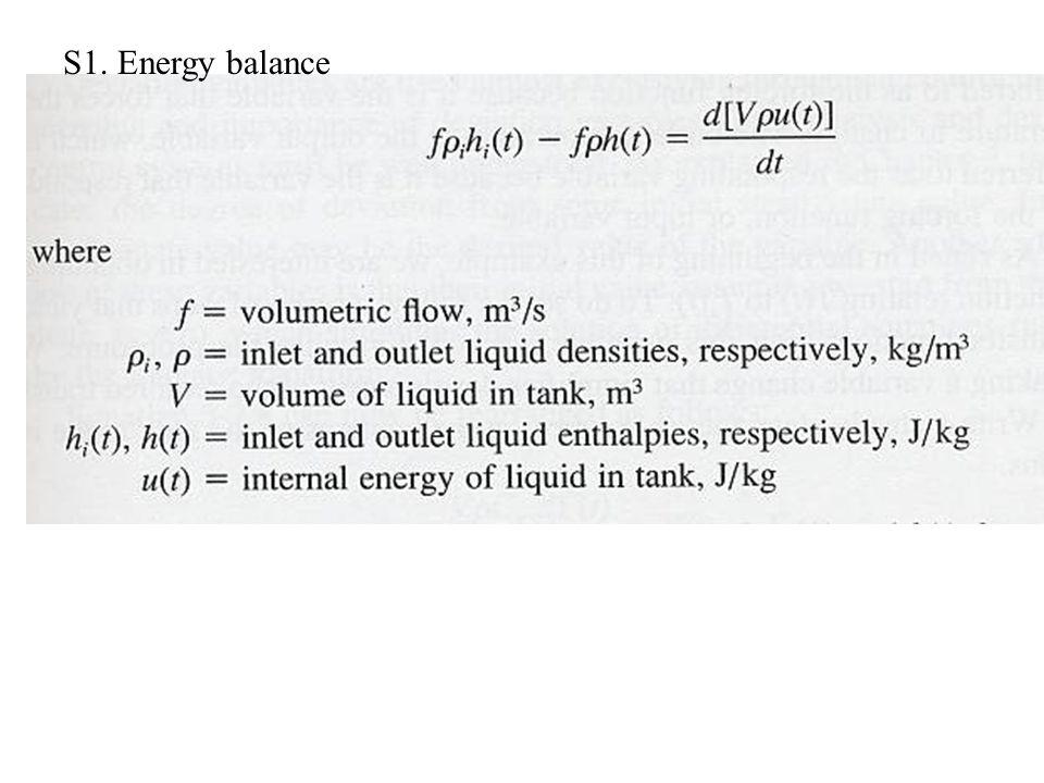 S1. Energy balance