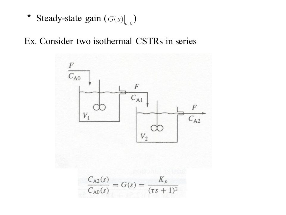 * Steady-state gain ( ) Ex. Consider two isothermal CSTRs in series
