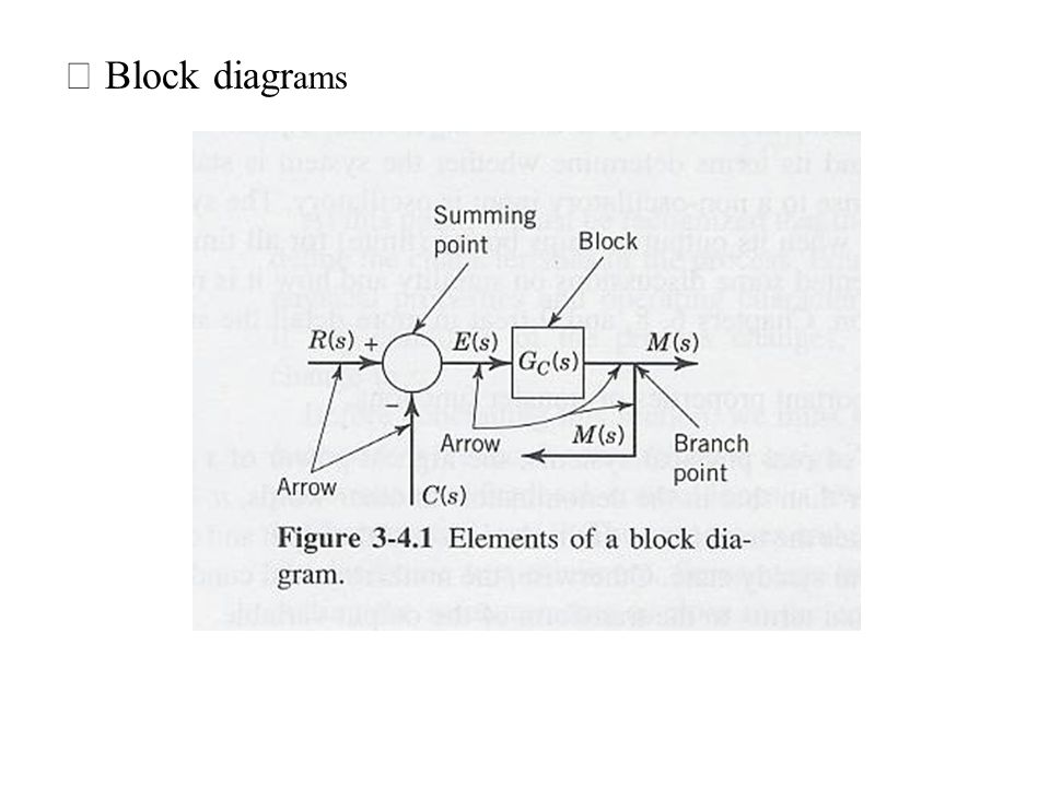 ※ Block diagrams