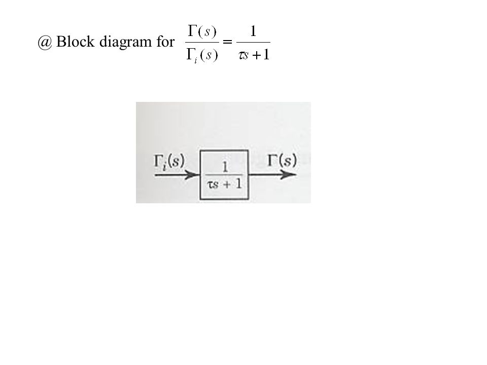@ Block diagram for