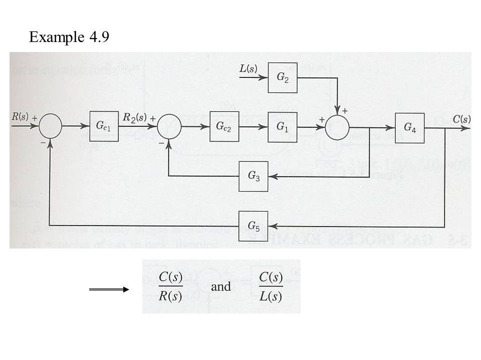 Example 4.9 =?