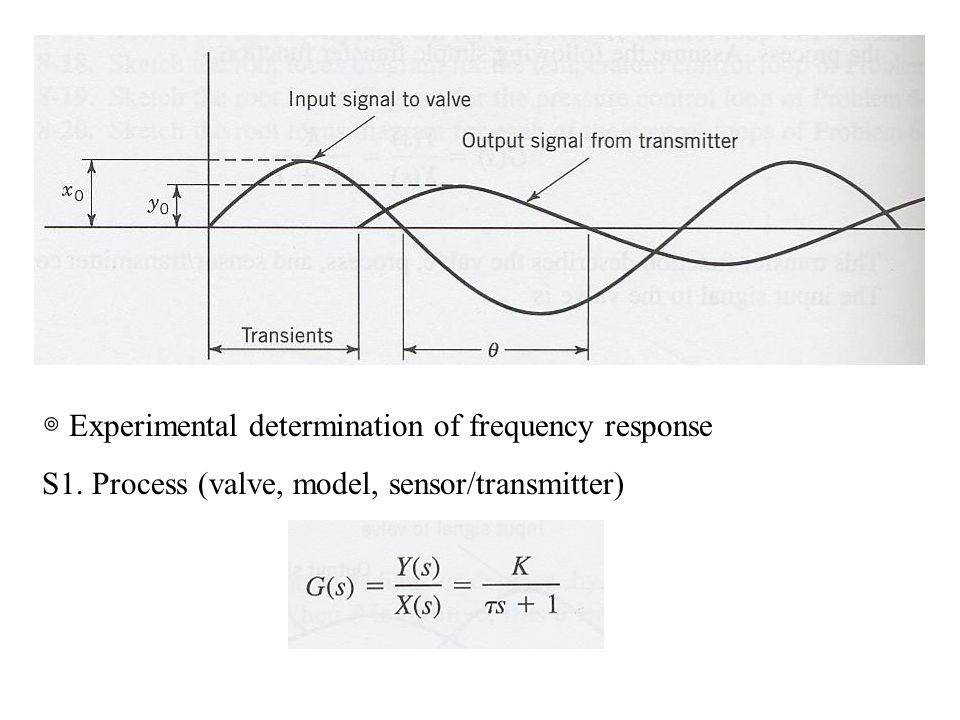 ◎ Experimental determination of frequency response
