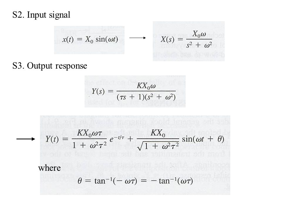 S2. Input signal S3. Output response where