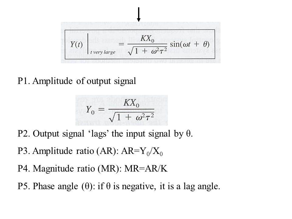 P1. Amplitude of output signal