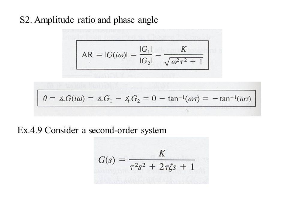 S2. Amplitude ratio and phase angle