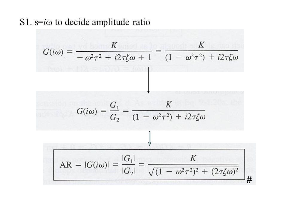 S1. s=iω to decide amplitude ratio
