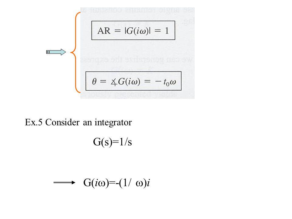 Ex.5 Consider an integrator