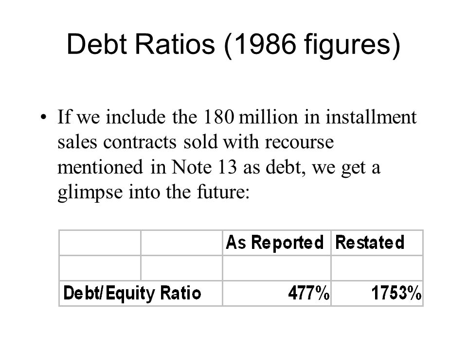 Debt Ratios (1986 figures)