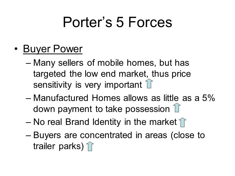 Porter's 5 Forces Buyer Power