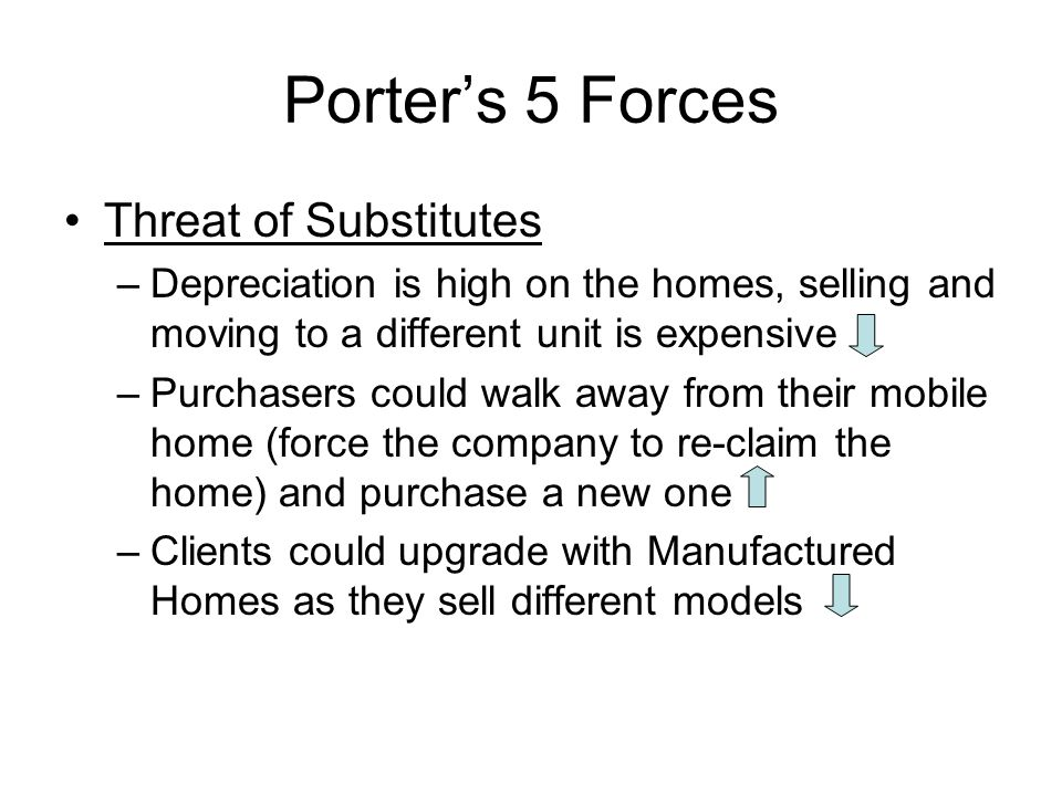 Porter's 5 Forces Threat of Substitutes