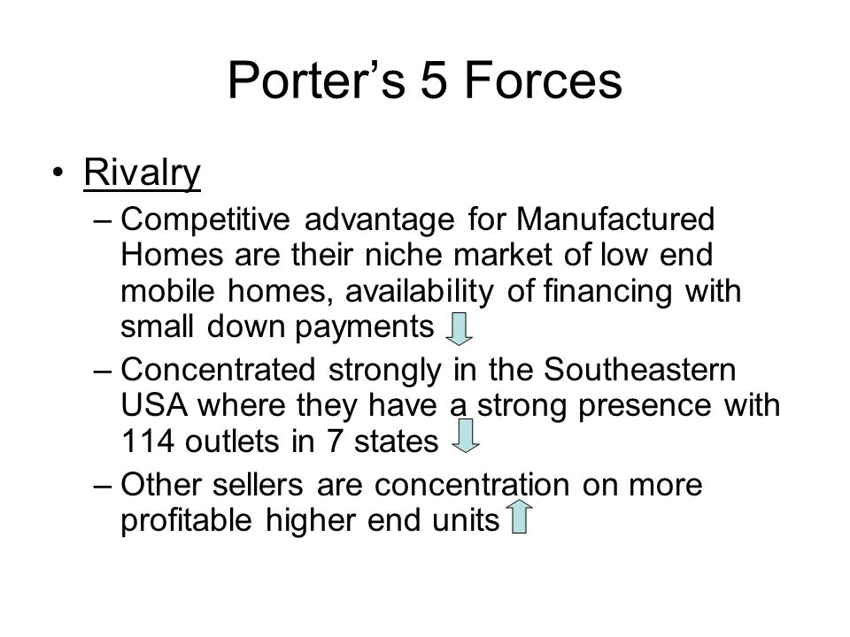 Porter's 5 Forces Rivalry