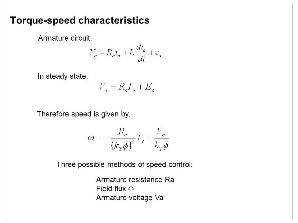 Torque-speed characteristics
